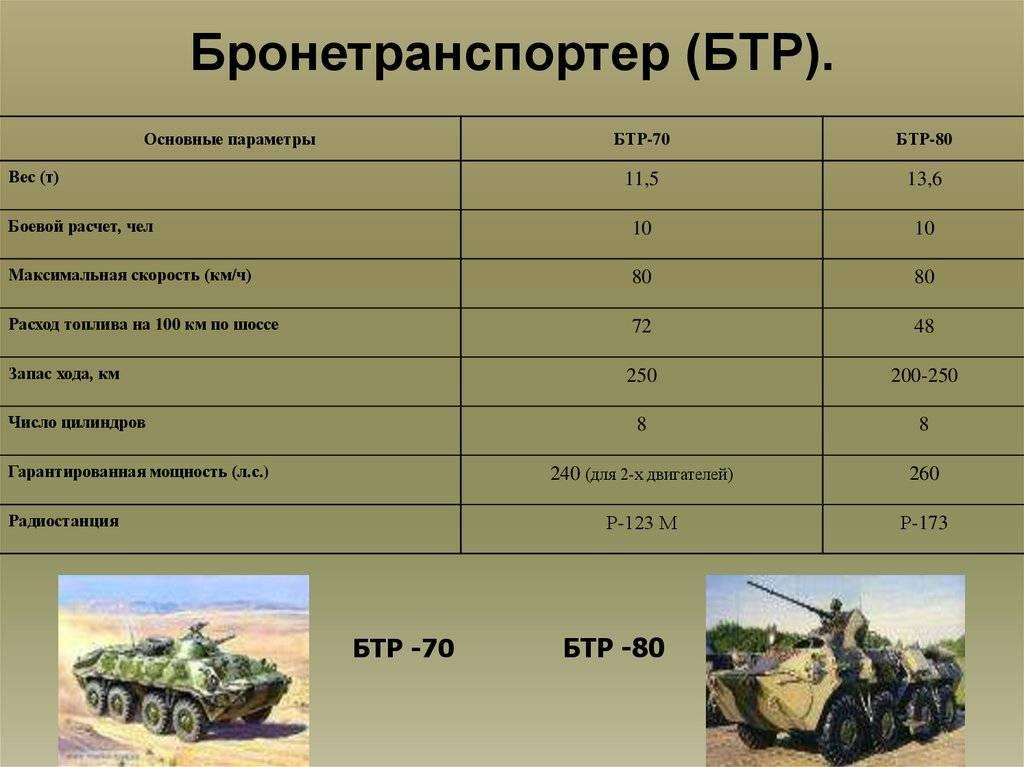 """Основной боевой танк т-90 """"владимир"""" - впк.name"""