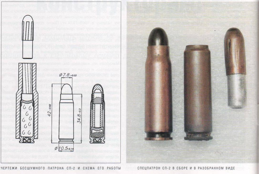 9×21 мм