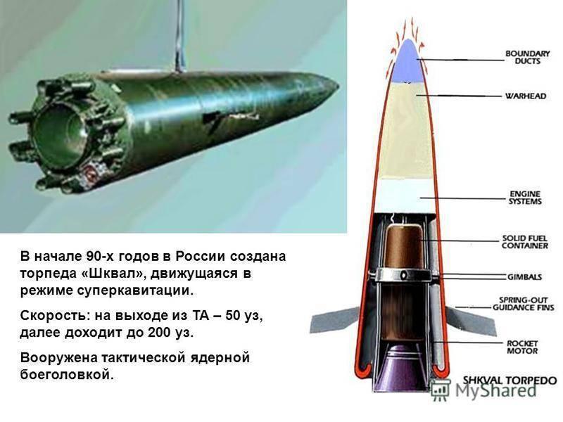 """Реактивная торпеда """"шквал"""" – давайте учиться на своих ошибках. советская подводная ракета «шквал торпеда 500 км в час"""