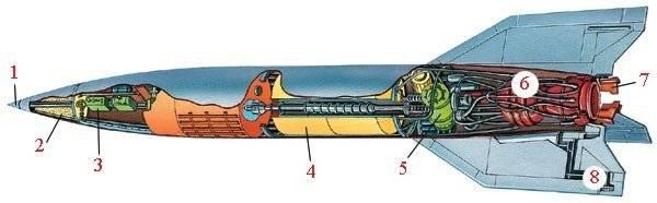 Фау-2 — википедия. что такое фау-2