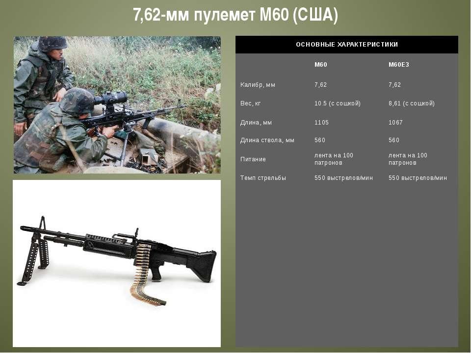 M60 (пулемёт) — википедия переиздание // wiki 2