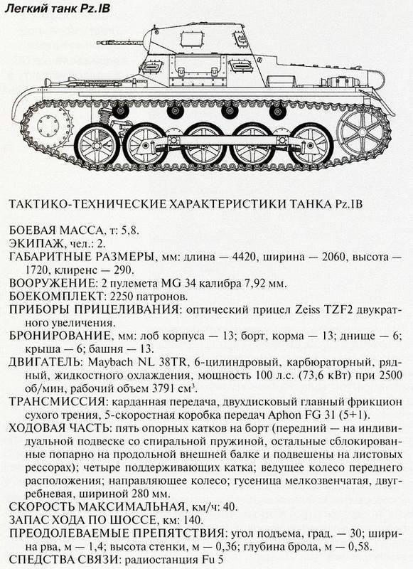 Танк кв-1 – первый вариант тяжелого танка