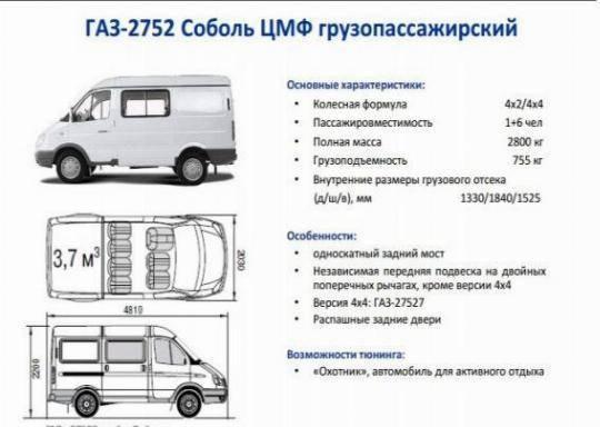Газ 2705 - малый бизнес оценит