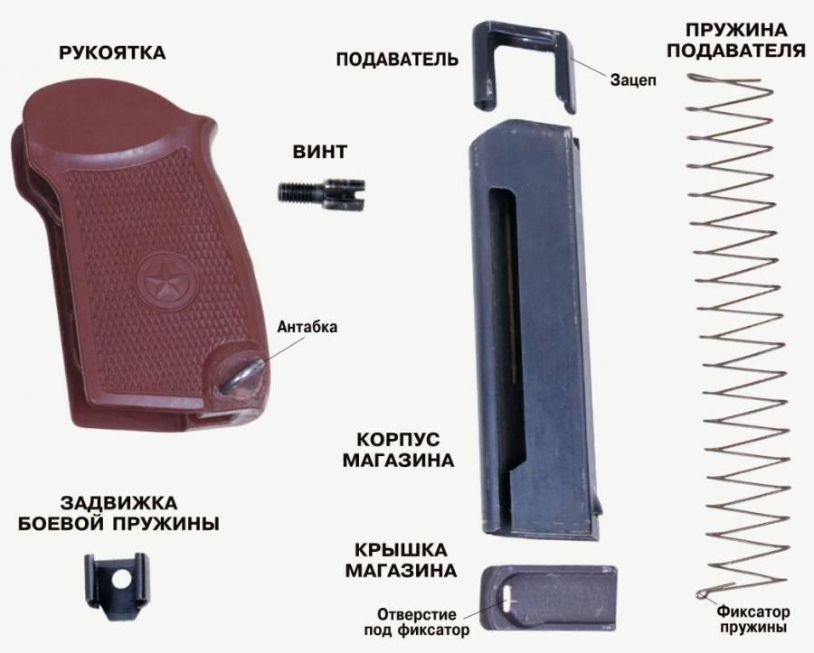 Ттх пистолета макарова. устройство пистолета макарова