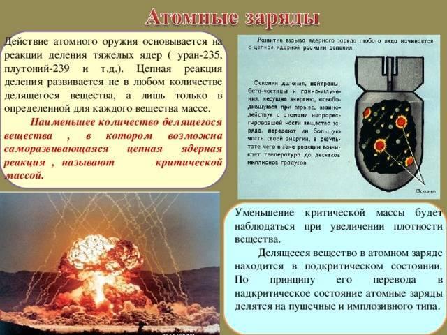 Кобальтовая осколочная бомба