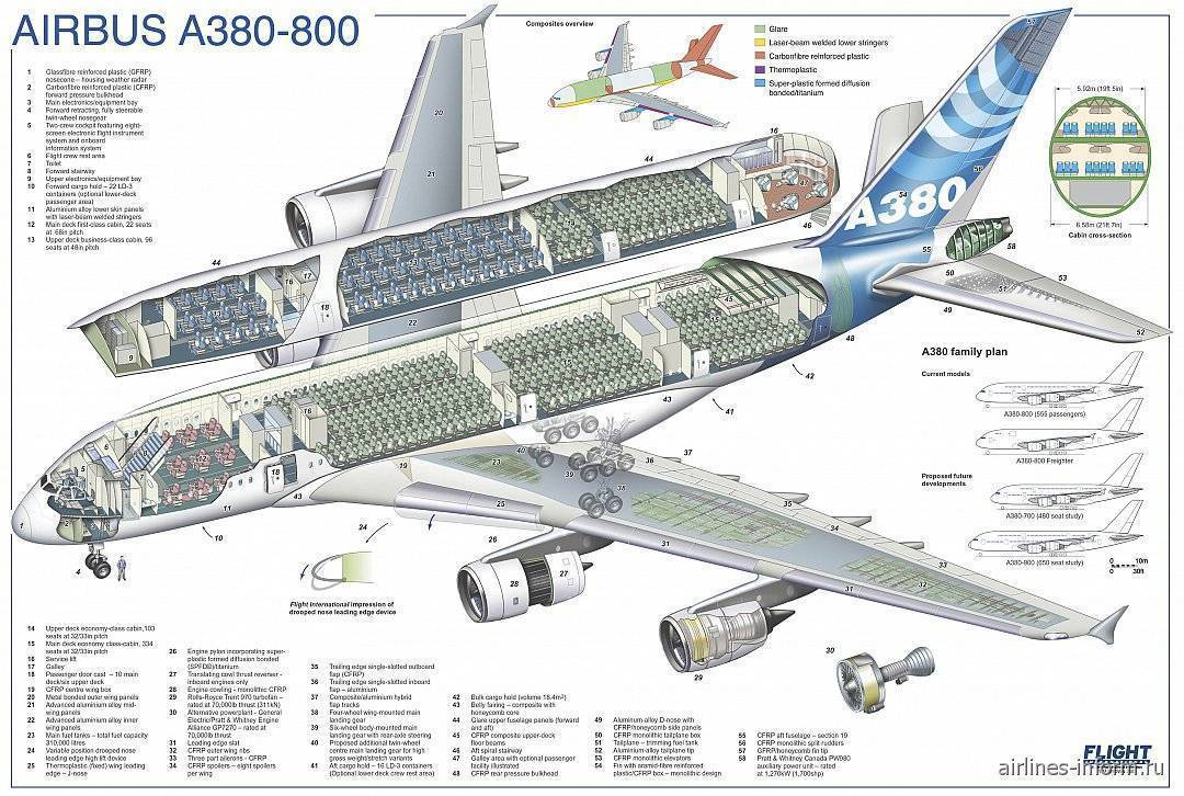 Airbus a330 — википедия с видео // wiki 2