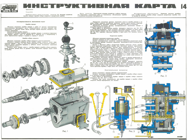 Газ-3307: технические характеристики