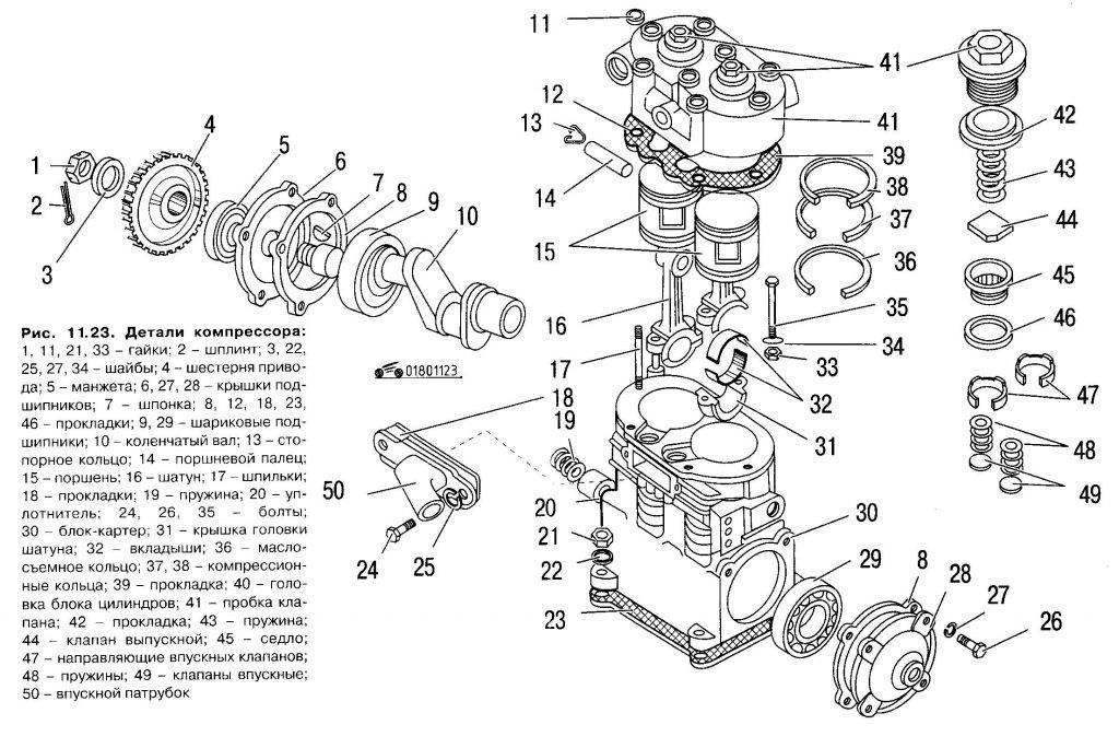 Газ-53: технические характеристики