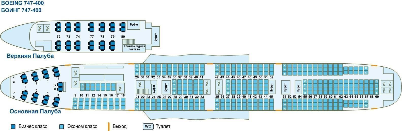 Боинг 747: версии, схема салона, лучшие места, эксплуатирующие авиакомпании
