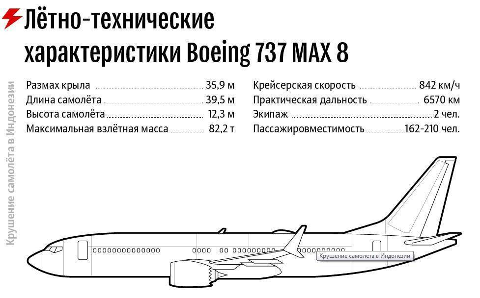 Ту-154 | зеркало лурк lurkmore