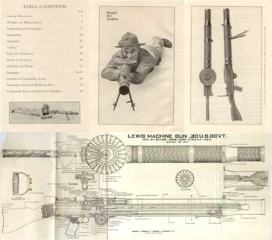 Lewis (пулемёт) википедия