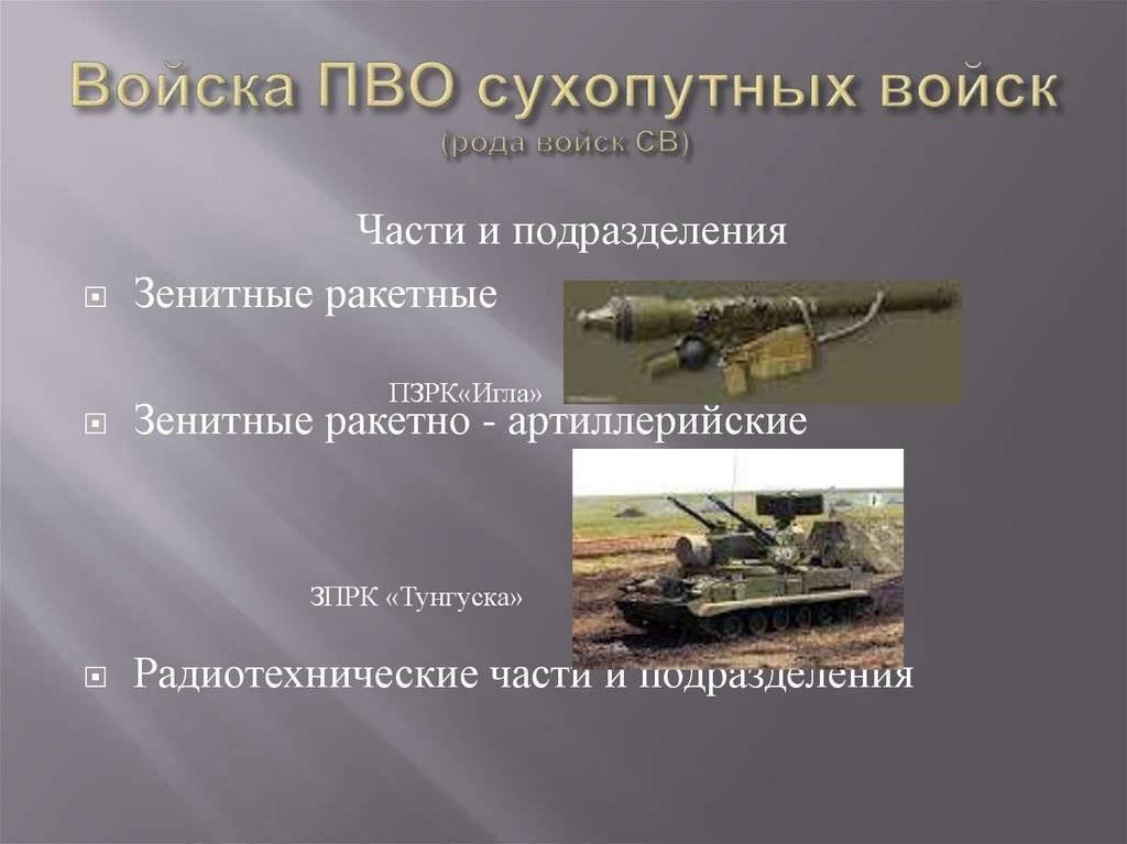 День войск пво сухопутных войск отмечается 26 декабря