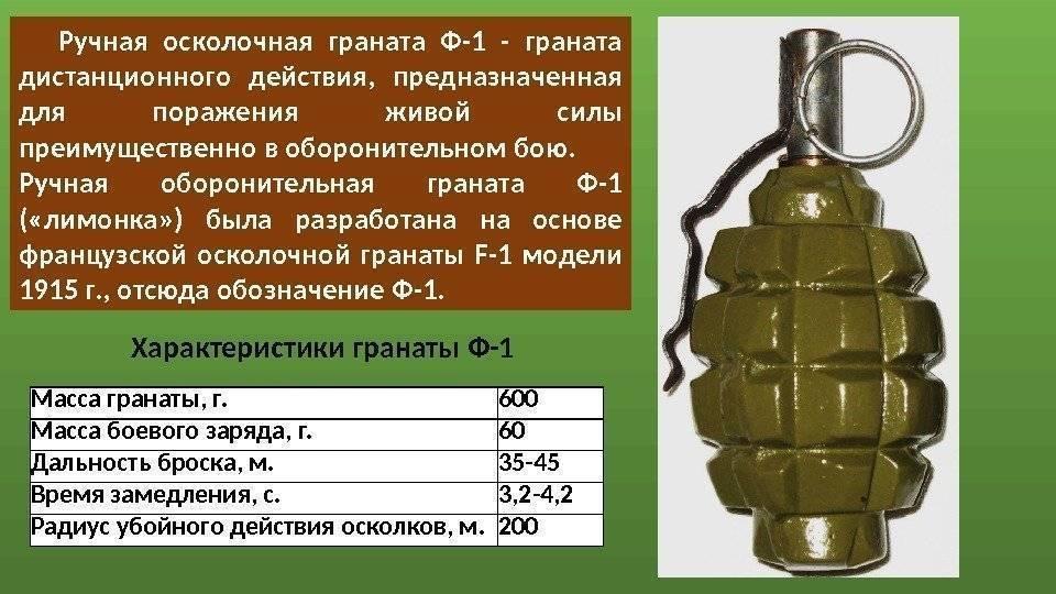 Ручные гранаты — история создания
