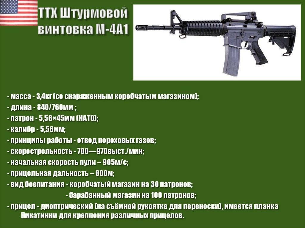 M4 (автомат)