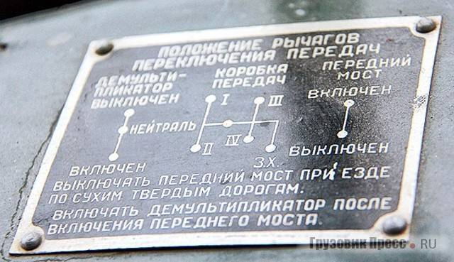 ГАЗ-63 – армейский труженик