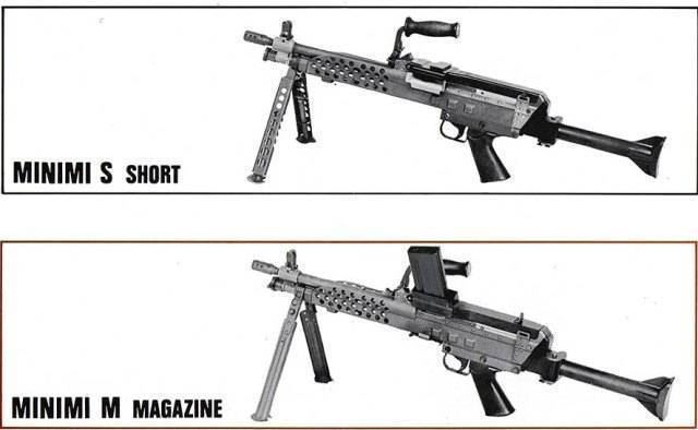 Пулеметы нато, характеристики, фото, описание.