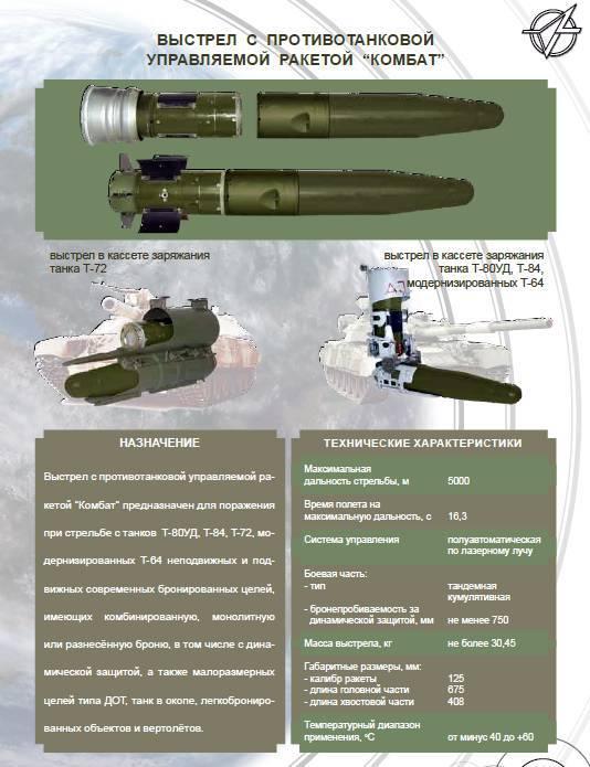 Поколения противотанковых ракетных комплексов. маленький ликбез