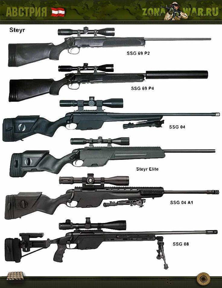 Снайперская винтовка steyr ssg 04 / ssg 04 a1