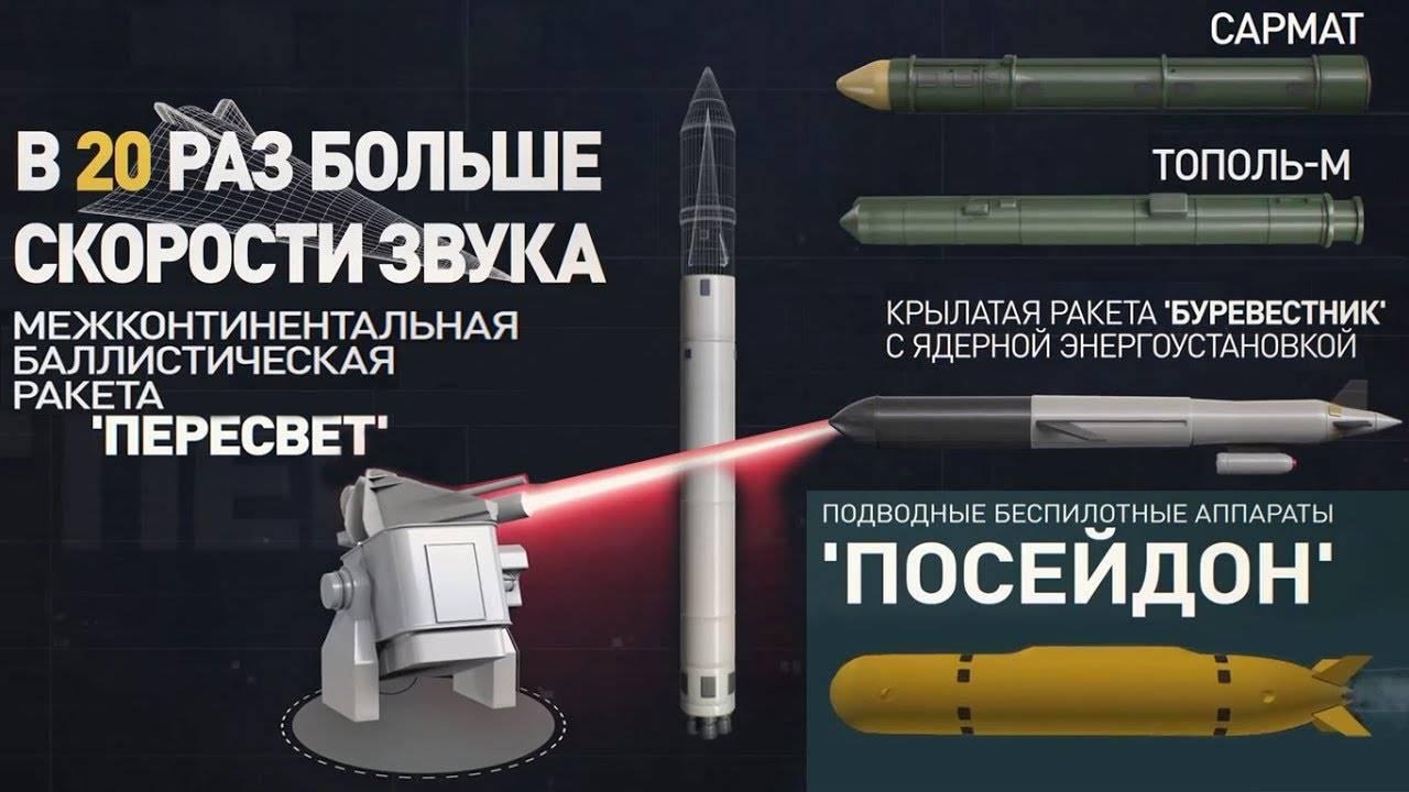 Гиперзвуковые ракеты «кинжал»