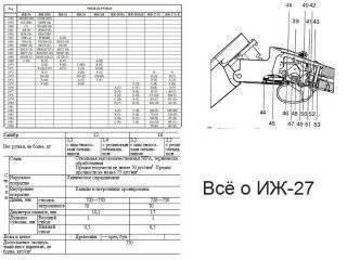 Иж 58 16: калибр, технические характеристики
