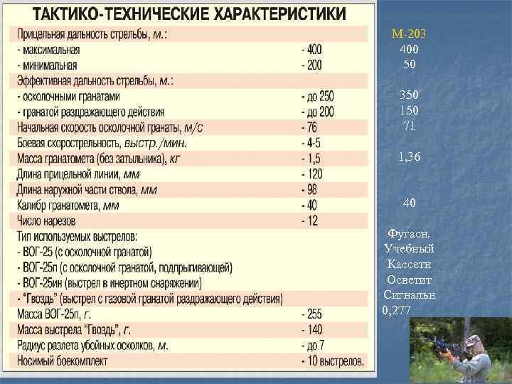 Агс-40 «балкан» — автоматический гранатомет