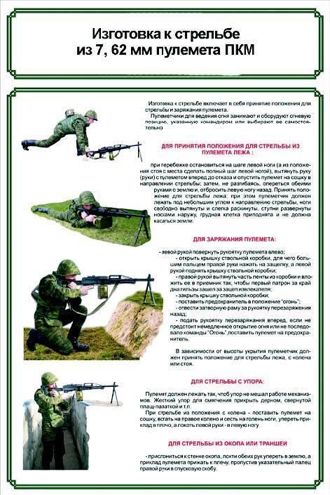 Задержки при стрельбе из пистолета и способы их устранения. действия стрелка при задержках