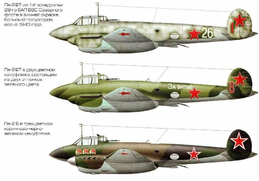 Книга пикирующий бомбардировщик пе-2