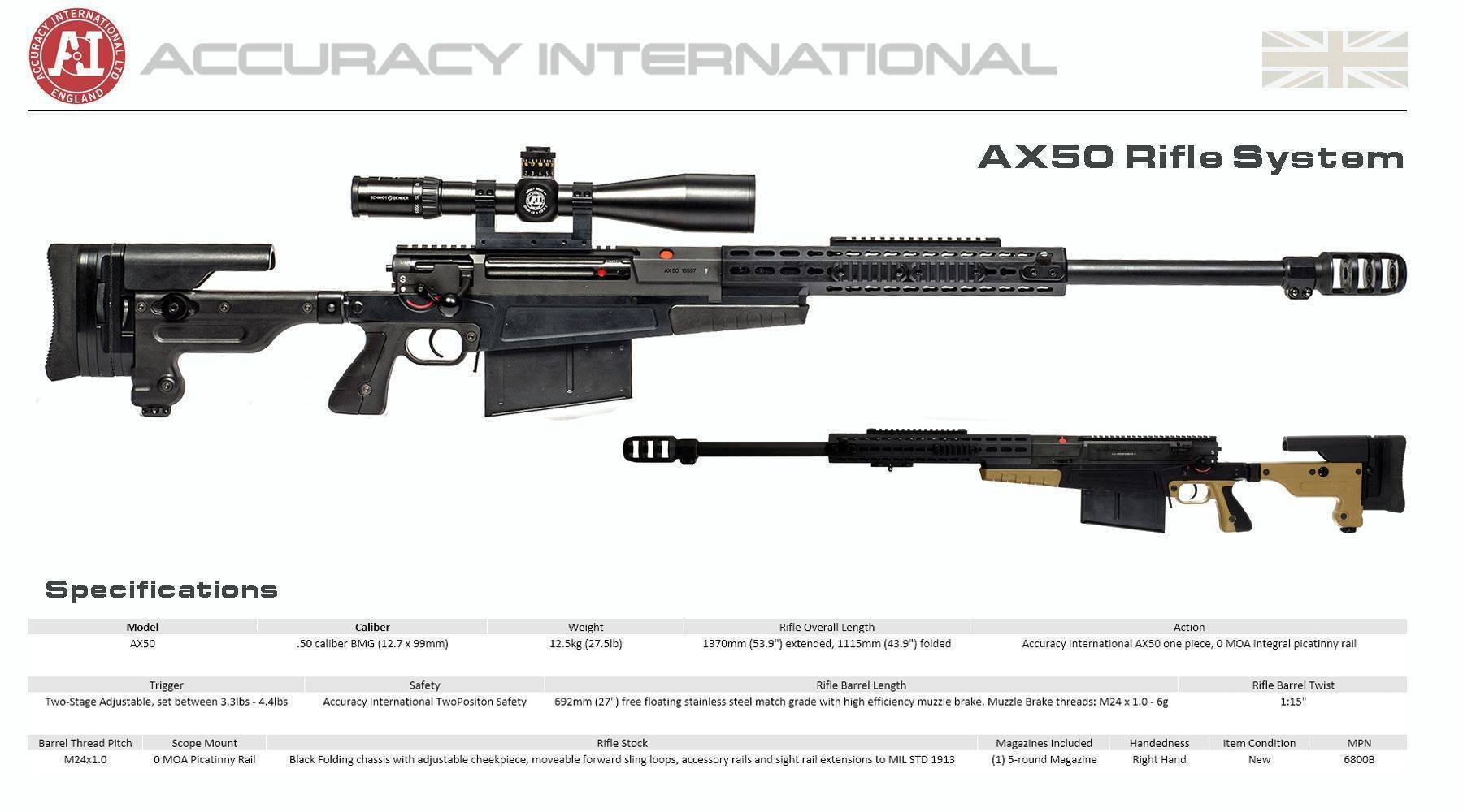 Accuracy international arctic warfare - accuracy international arctic warfare