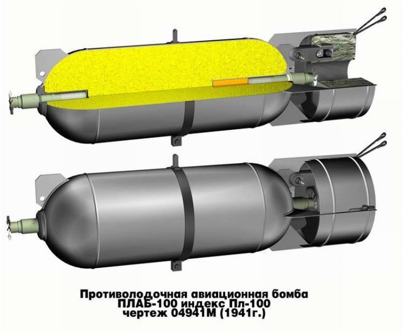 Как работает атомная подводная лодка