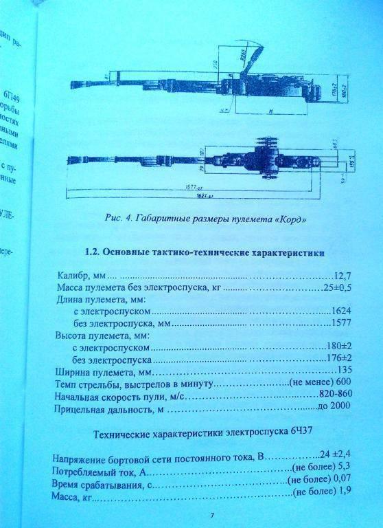 Браунинг авиационный пулемет. ручной крупнокалиберный пулемет браунинг м2 (browning m2). тактико-технические характеристики browning м2