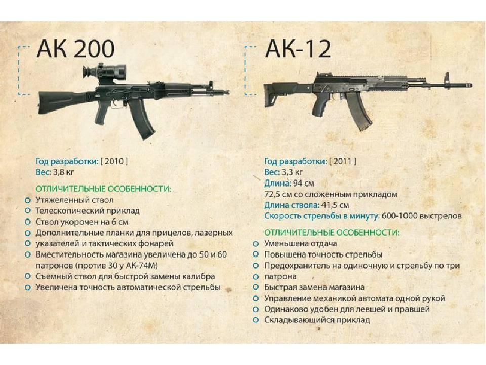 Ан-94