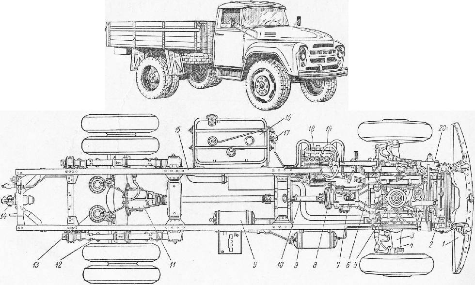 Зил-130: технические характеристики