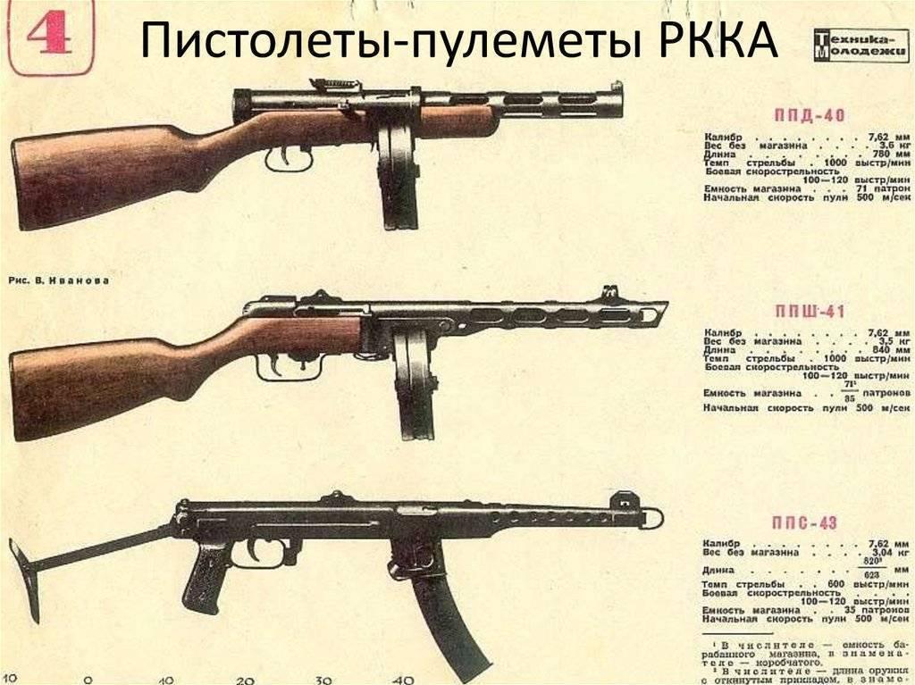 Пистолет-пулемет скорпион модель 61