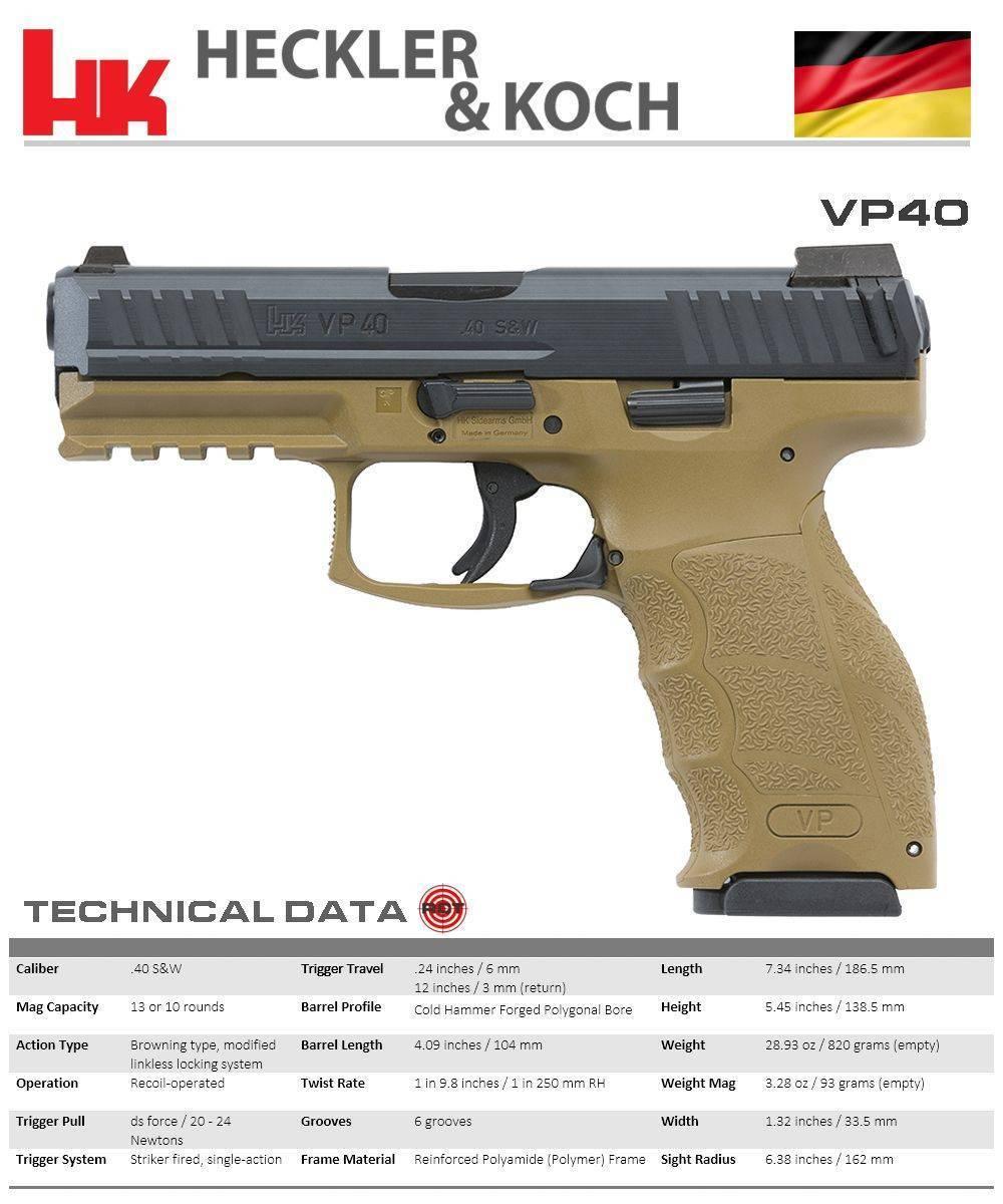 Пистолет usp – триумф новаторов из германии. пистолет heckler&koch usp и его модификации история компании heckler&koch