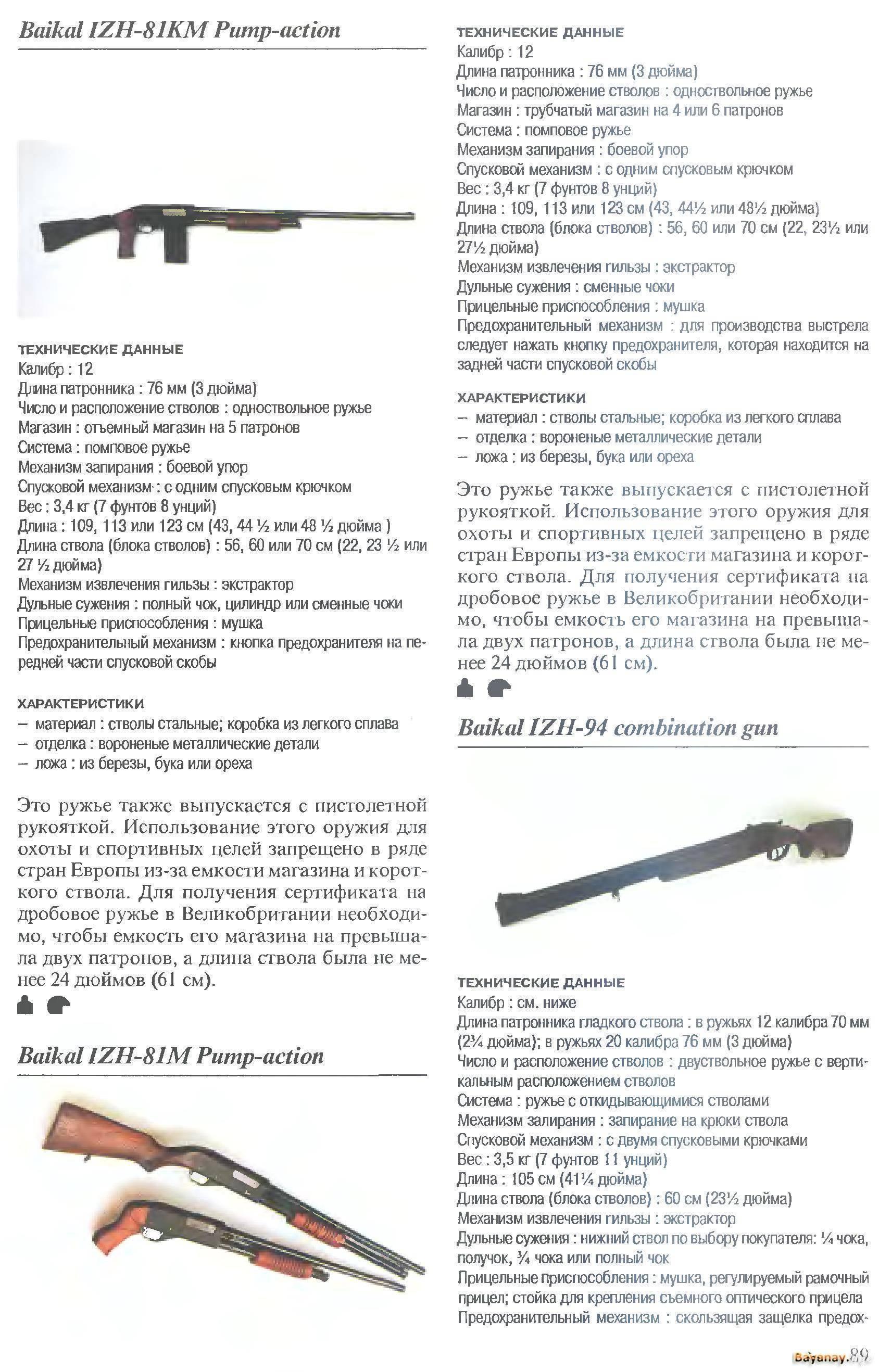 Турецкие ружья 12 калибра