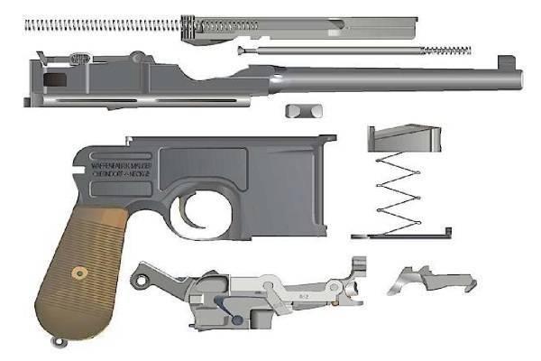 Маузер К96 (Mauser C96)–немецкое оружие окопной войны