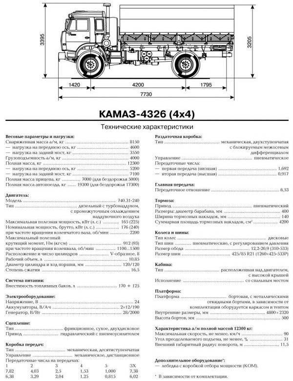 Камаз-53501. технические характеристики и описание. видеообзоры