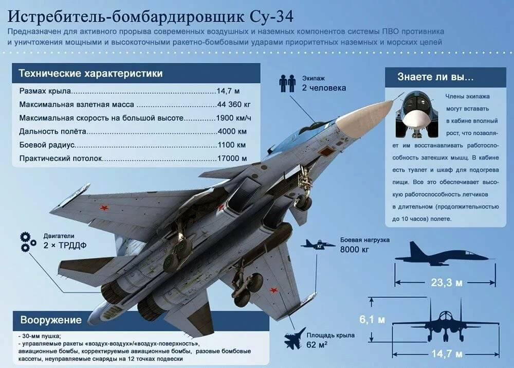 Су-35уб википедия