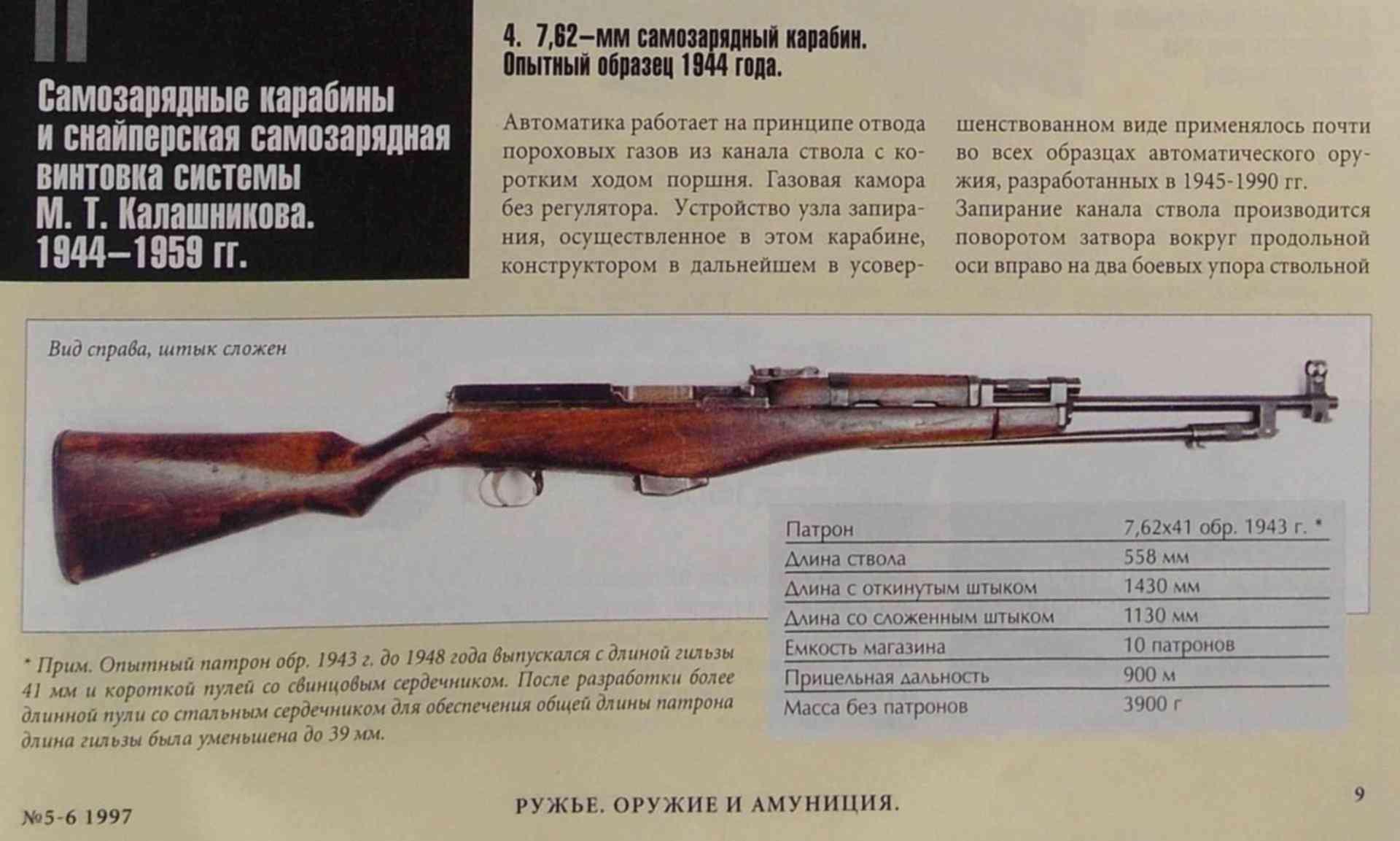 Легендарная винтовка мосина и ее модификации