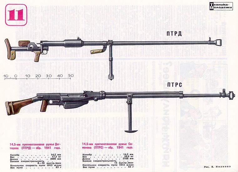 Не бойтесь пушку — она ручная! обзор ручных артиллерийских систем. часть вторая.