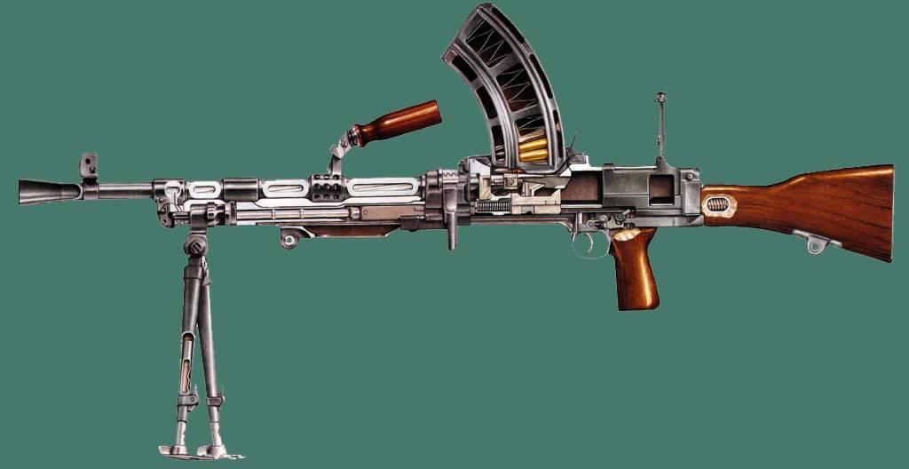 Английский ручной пулемет брэн (bren): устройство и характеристики