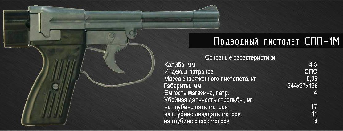 Пп-19-01 витязь ттх. фото. видео. размеры. скорострельность. скорость пули. прицельная дальность. вес