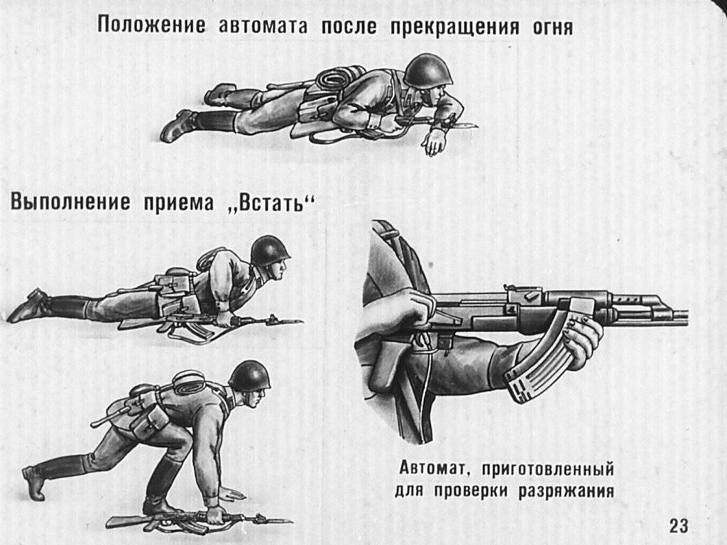 Глава 13. стрельба из пневматического пистолета. техника стрельбы из пневматического пистолета. теория и тактика подготовки стрелков
