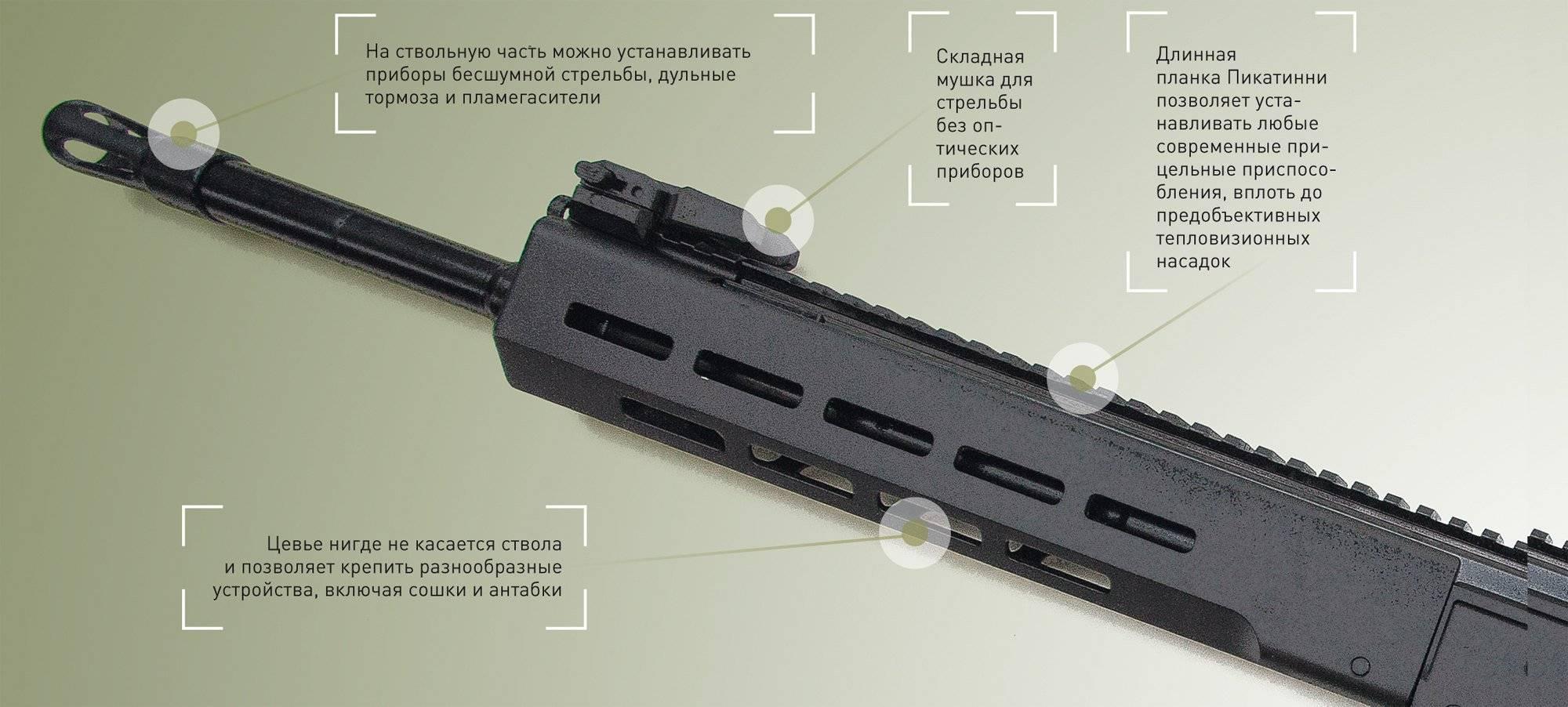 Свч -полуавтоматическая снайперская винтовка чукавина. хит 2020 года.