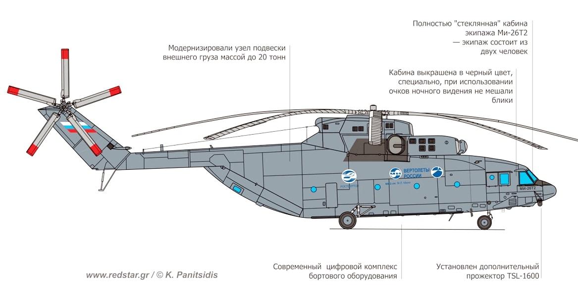 Кa-32а11вс