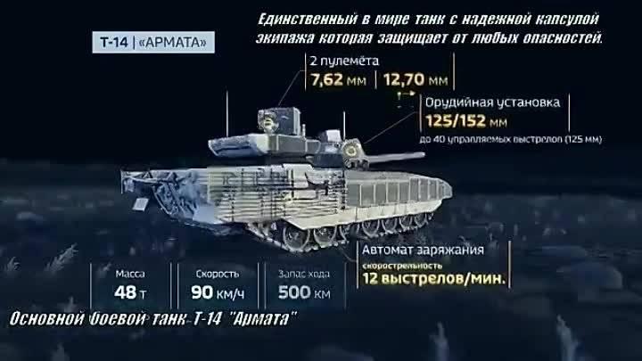 "Танк т-14 ""армата"" или т-99 ""приоритет"" - впк.name"