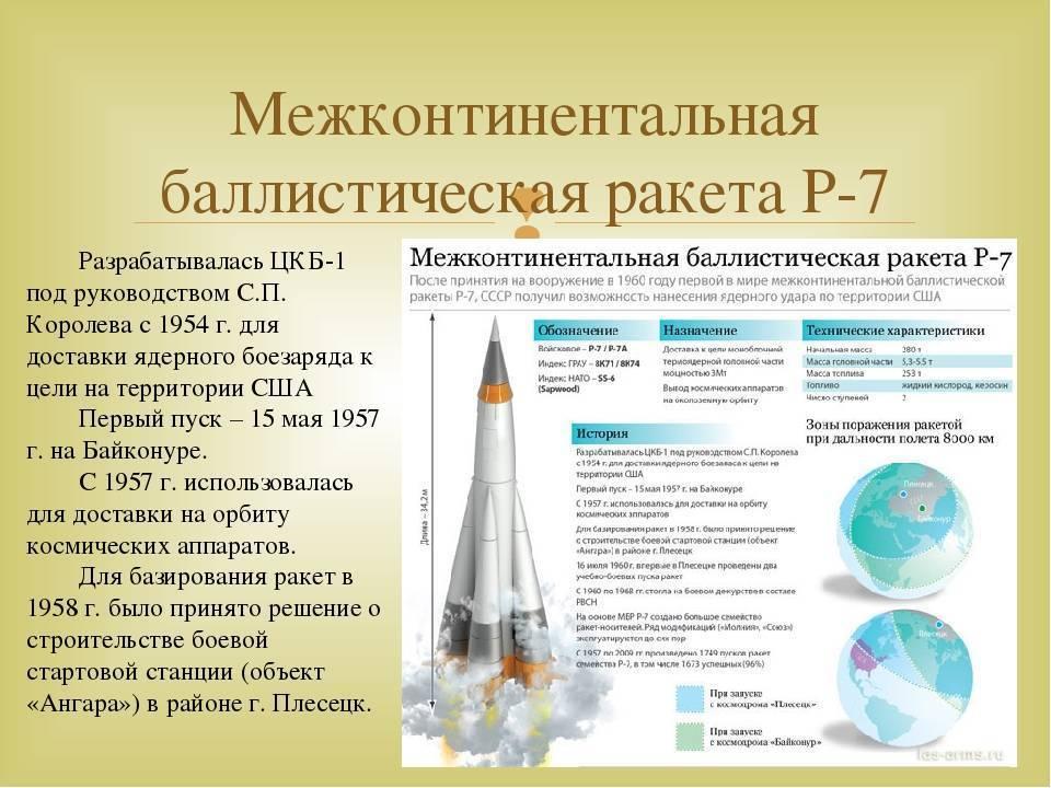 Р-7 (8к71) - межконтинентальная баллистическая ракета