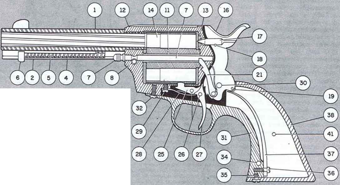 Револьверы Colt