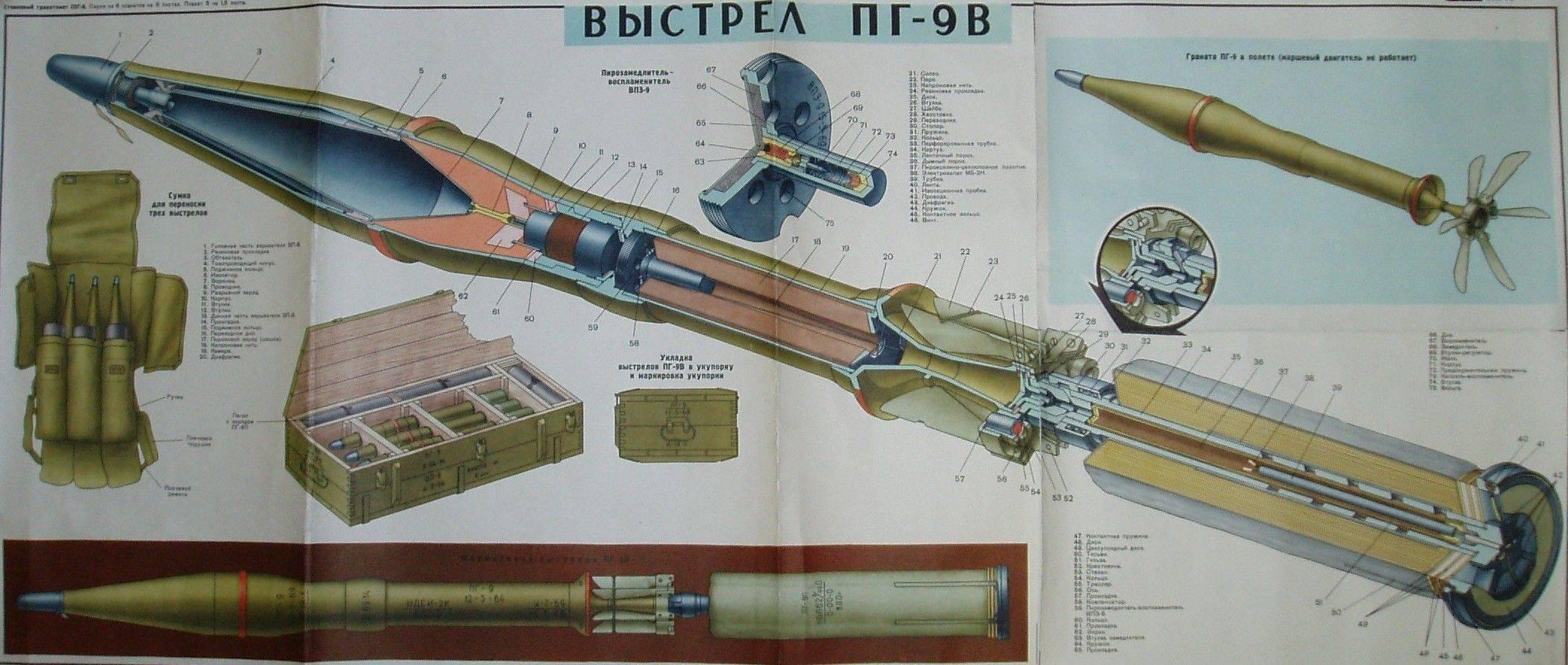Ручной противотанковый гранатомет рпг-16: история создания, описание и характеристики