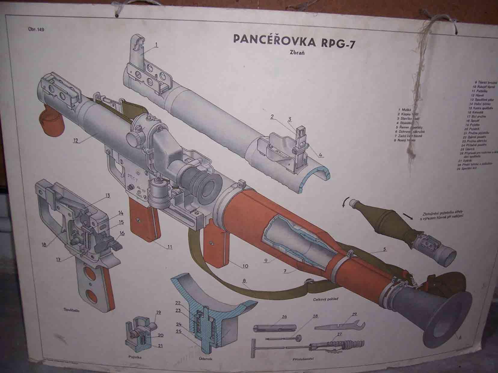 Оружие непримиримых: рпг-7